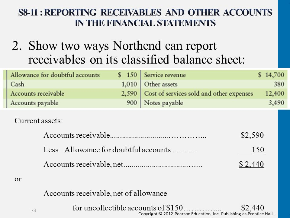 S8-11 : Reporting receivables and other accounts in the financial statements