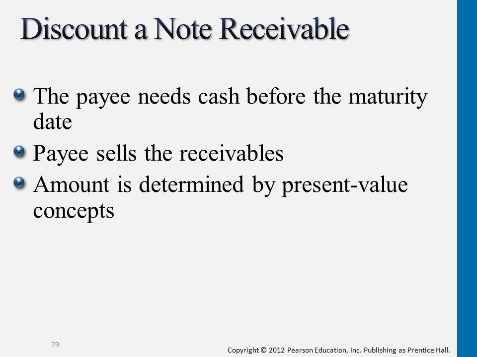 Discount a Note Receivable