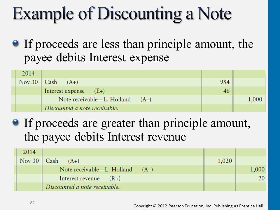 Example of Discounting a Note