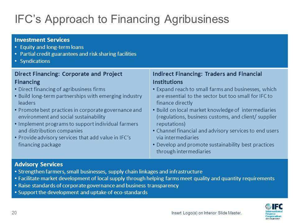IFC Agribusiness Portfolio