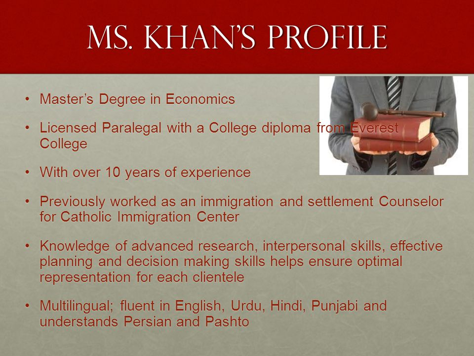 Ms. Khan's Profile Master's Degree in Economics