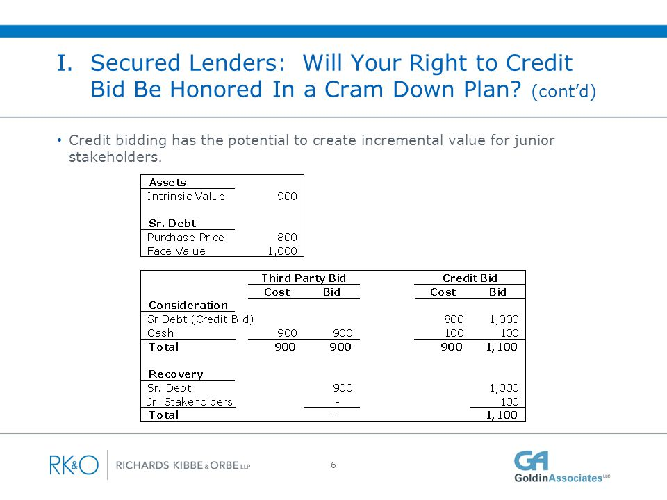 I. Secured Lenders: Will Your Right to Credit Bid Be Honored in an Asset Sale Under a Cram Down Plan (cont'd)