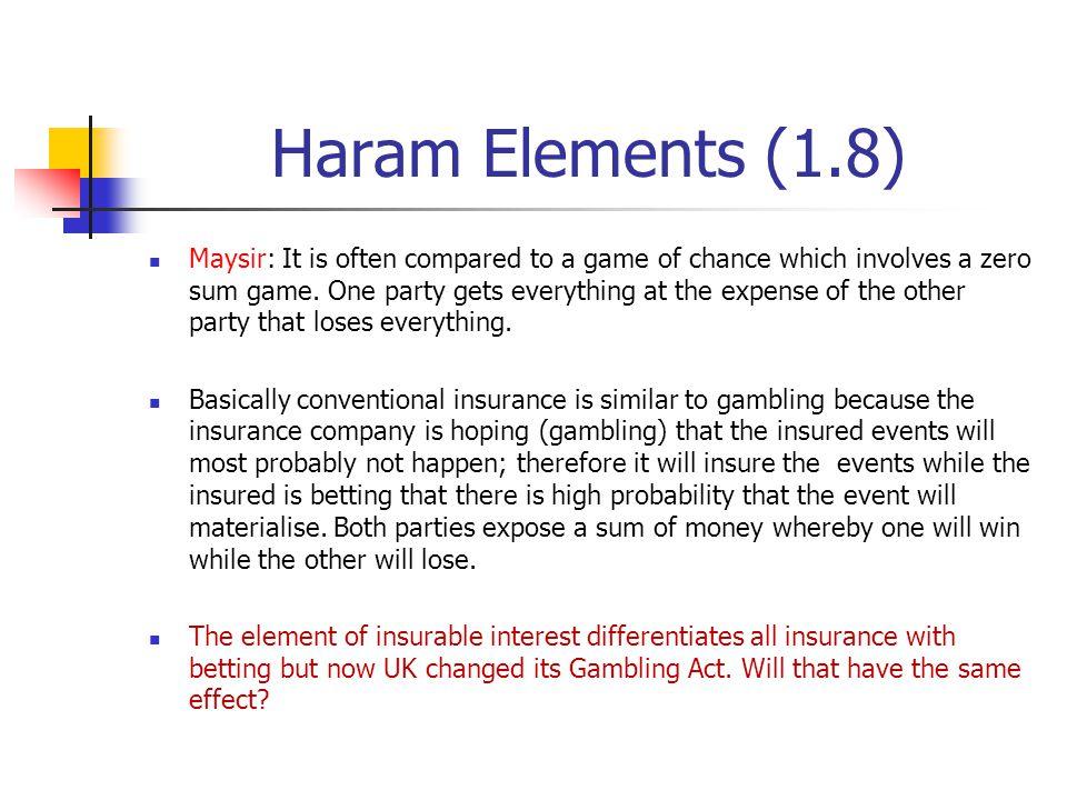 Haram Elements (1.8)