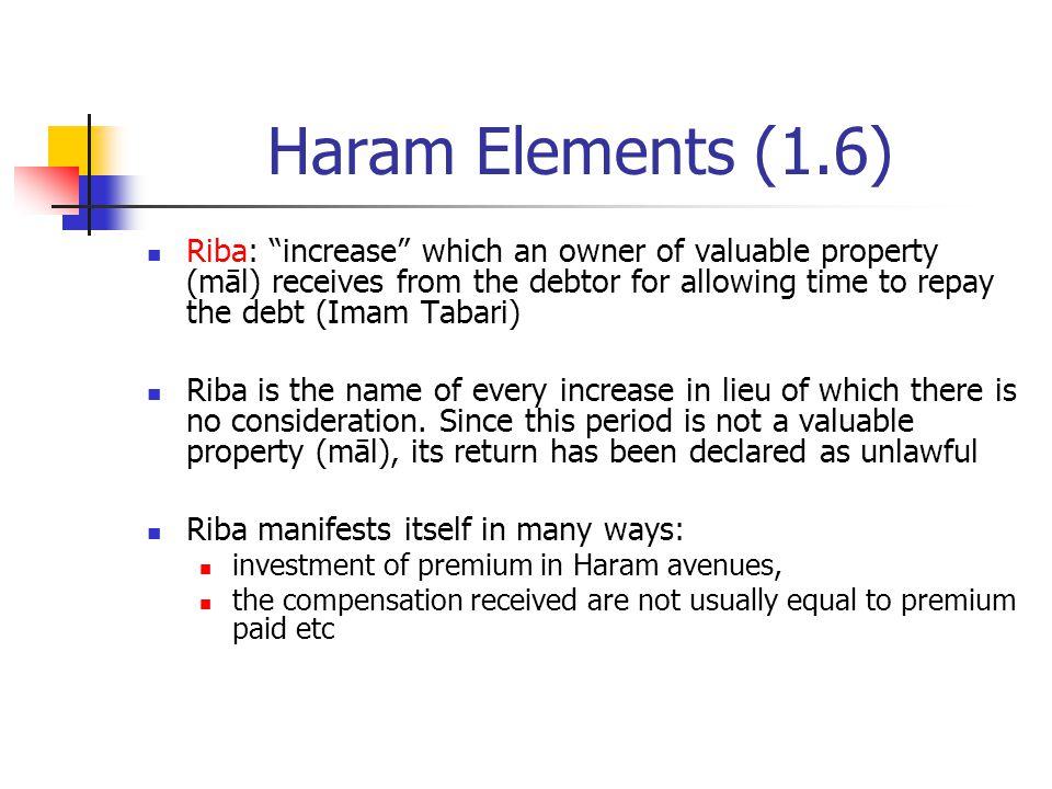 Haram Elements (1.6)