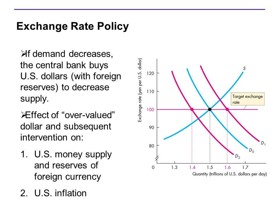 Exchange Rate Policy If demand decreases, the central bank buys U.S. dollars (with foreign reserves) to decrease supply.