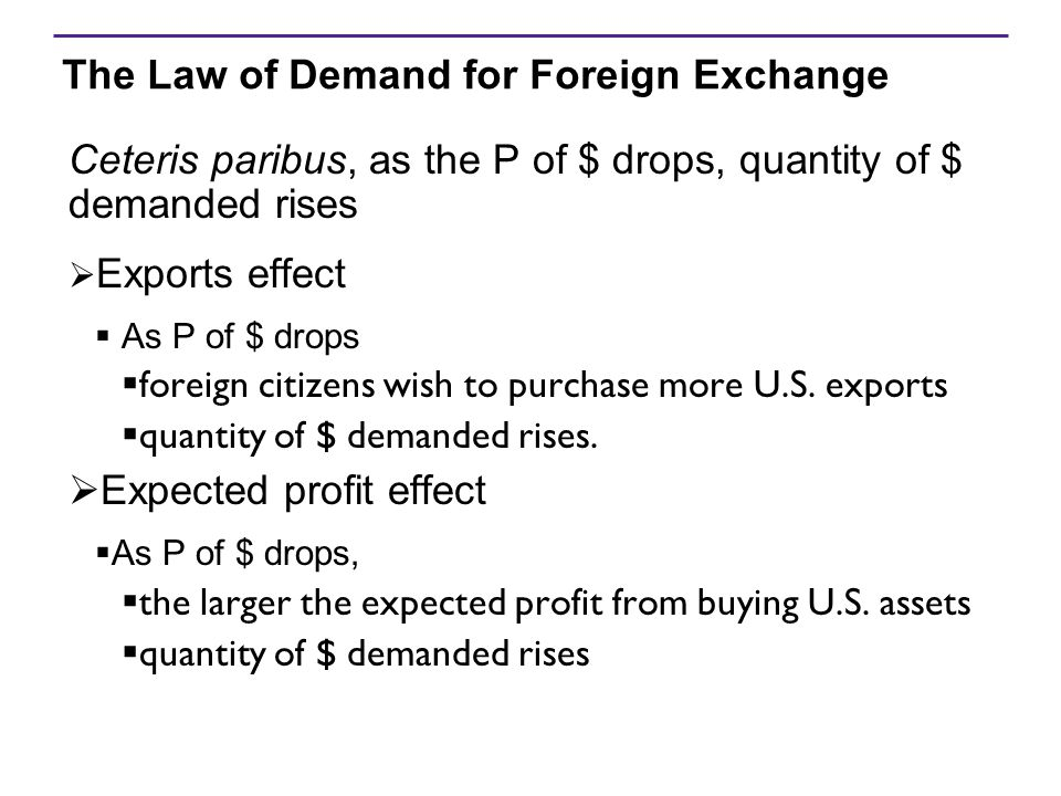The Law of Demand for Foreign Exchange