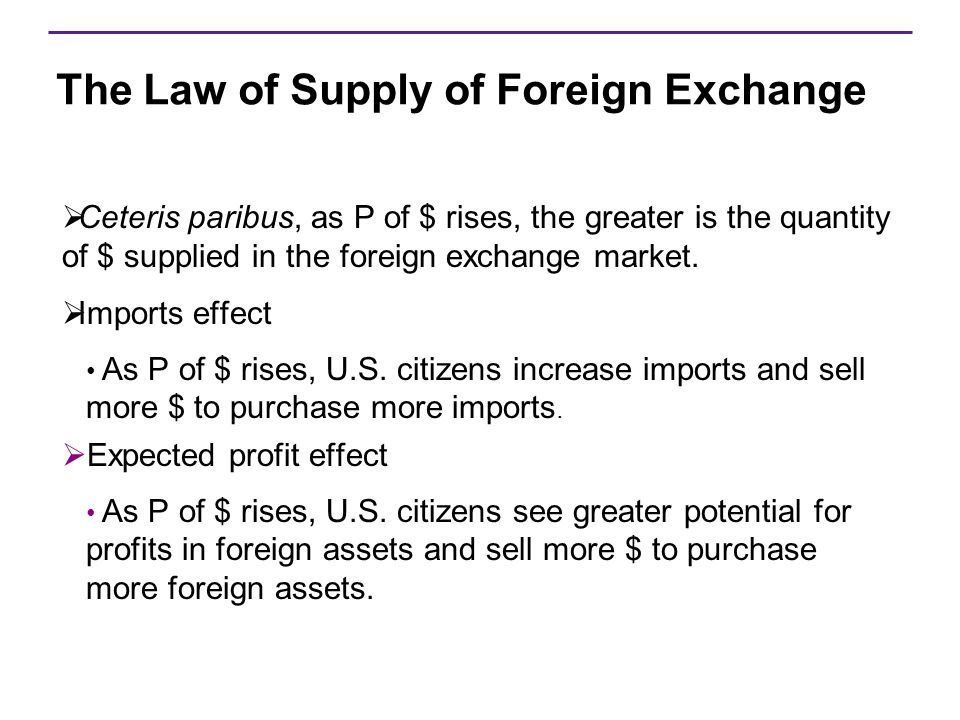 The Law of Supply of Foreign Exchange