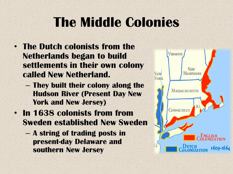 The Middle Colonies The Dutch colonists from the Netherlands began to build settlements in their own colony called New Netherland.
