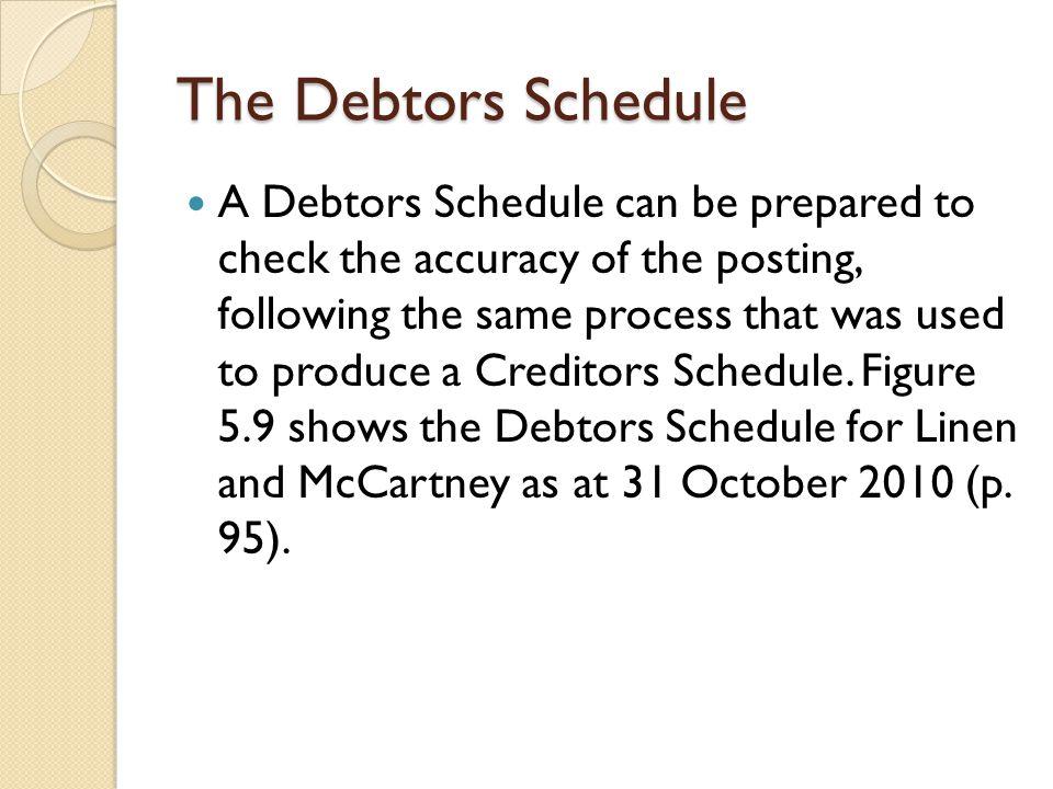 The Debtors Schedule