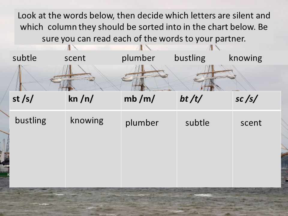 Look at the words below, then decide which letters are silent and which column they should be sorted into in the chart below. Be sure you can read each of the words to your partner.