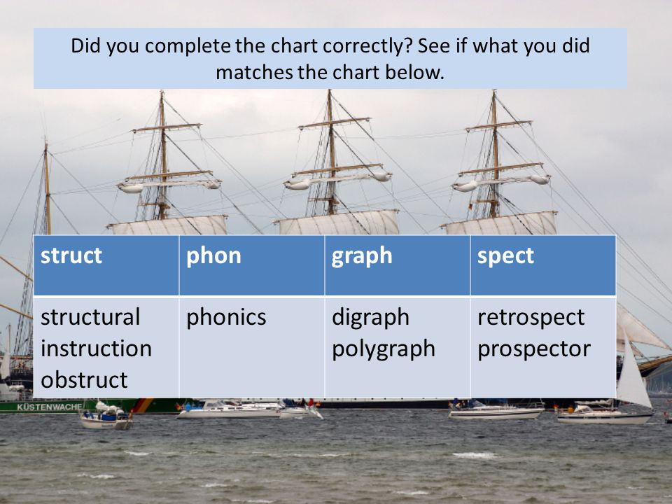 struct phon graph spect structural instruction obstruct phonics