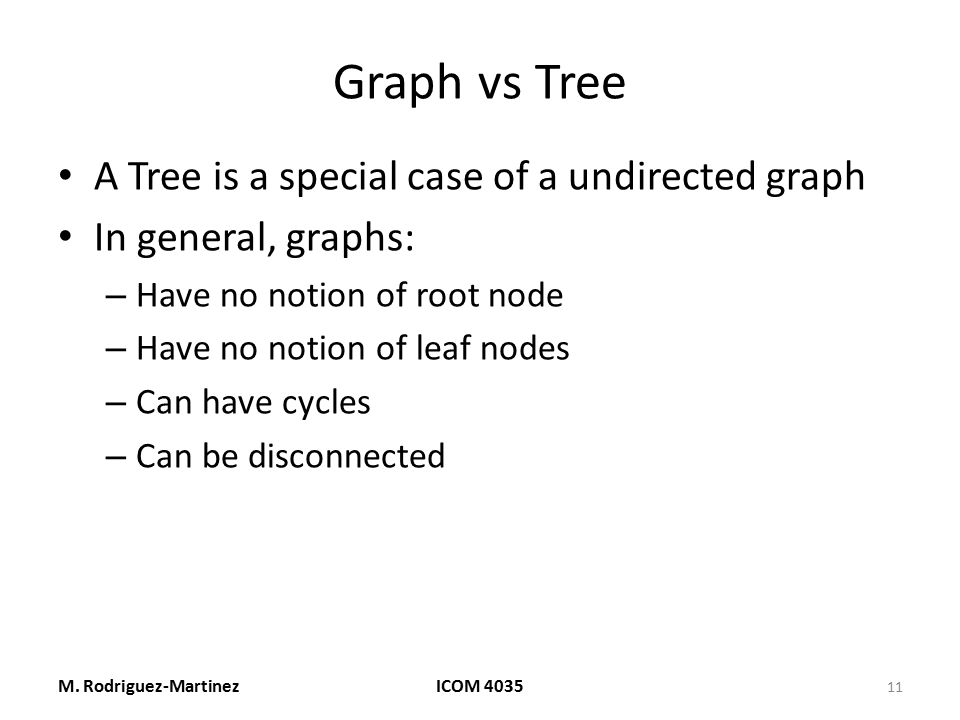 Graph vs Tree A Tree is a special case of a undirected graph