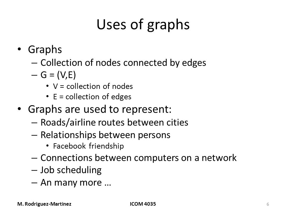 Uses of graphs Graphs Graphs are used to represent: