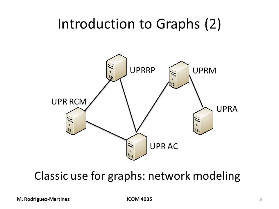 Introduction to Graphs (2)