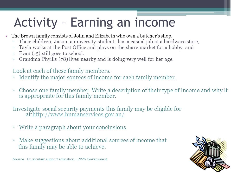 Activity – Earning an income