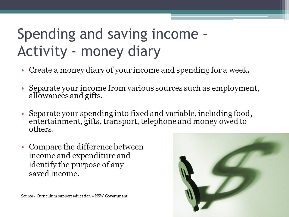 Spending and saving income – Activity - money diary