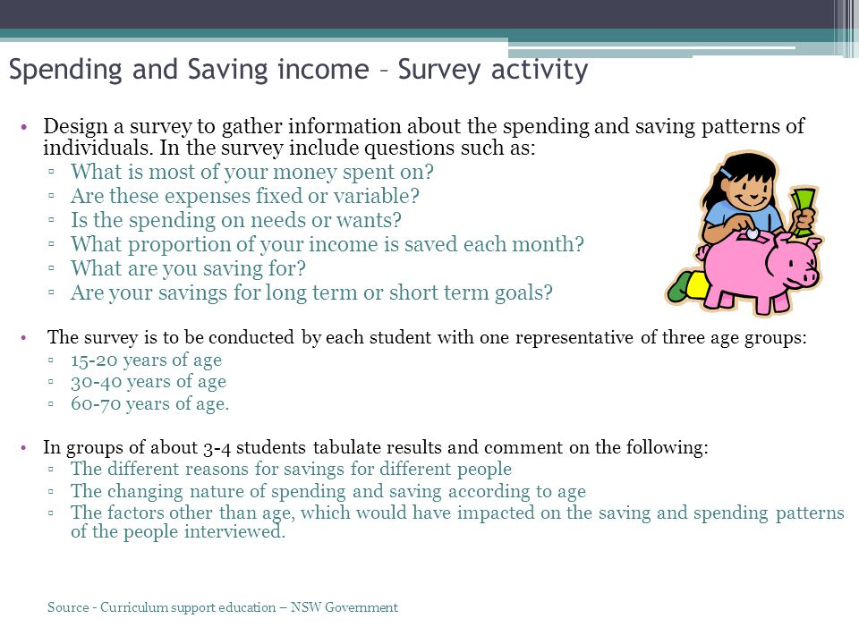Spending and Saving income – Survey activity