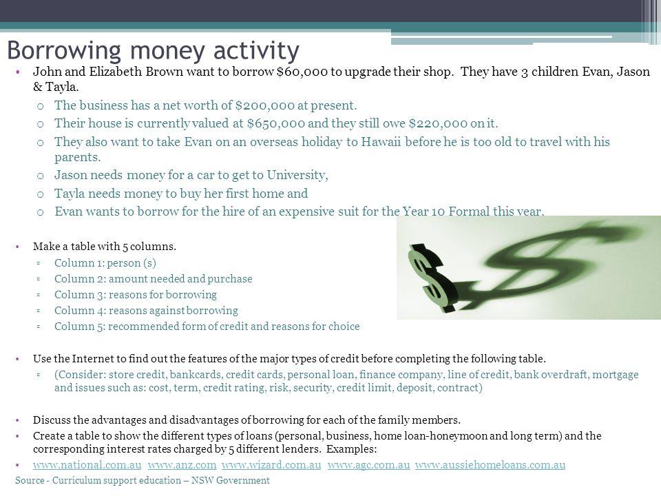 Borrowing money activity