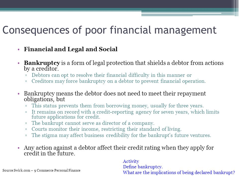 Consequences of poor financial management