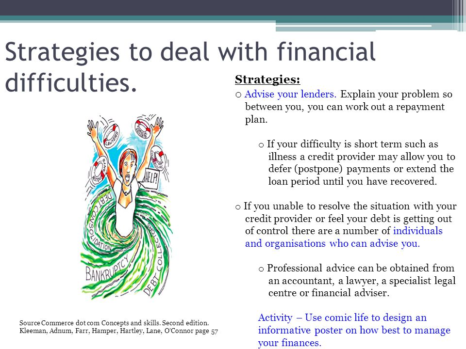 Strategies to deal with financial difficulties.