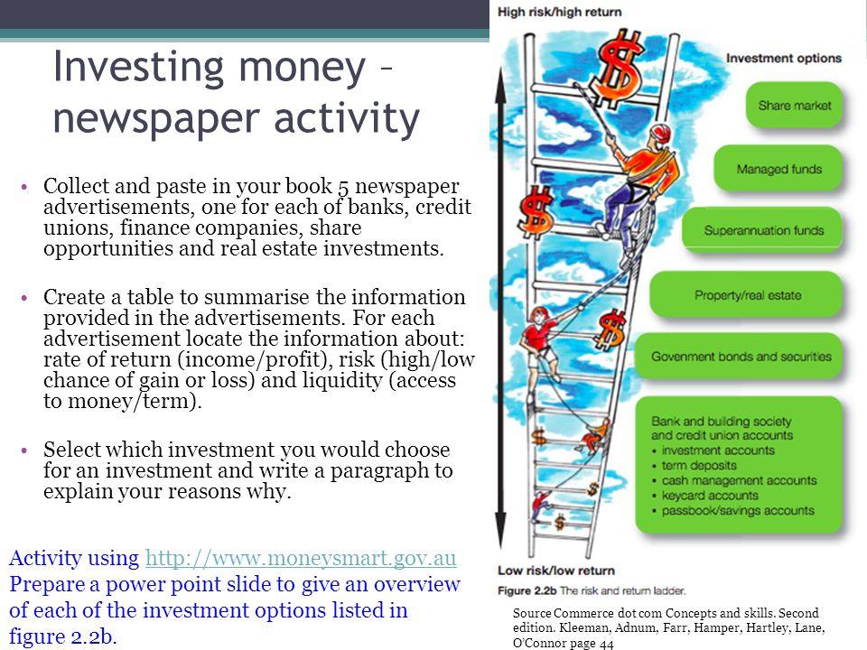 Investing money – newspaper activity