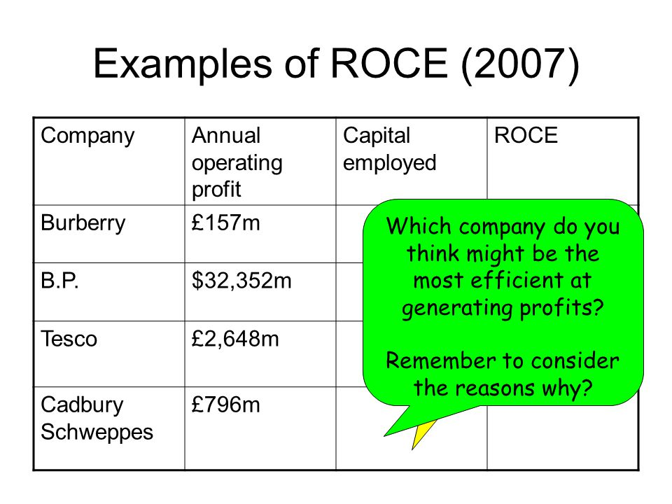 Examples of ROCE (2007) Company Annual operating profit
