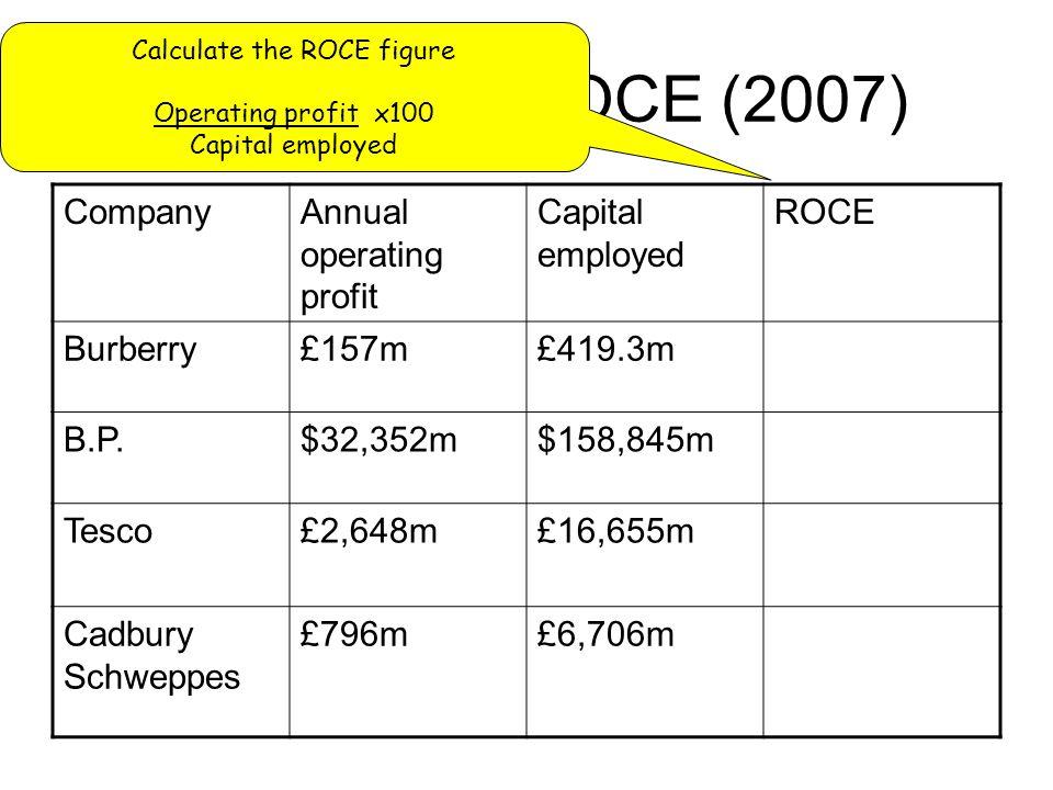 Calculate the ROCE figure