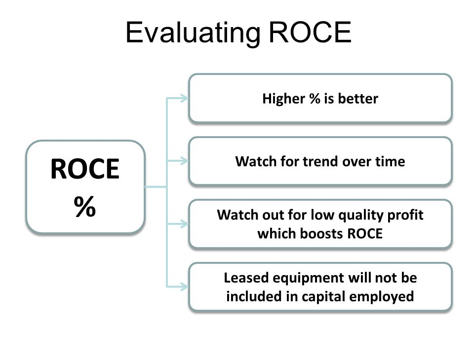 ROCE % Evaluating ROCE Higher % is better Watch for trend over time