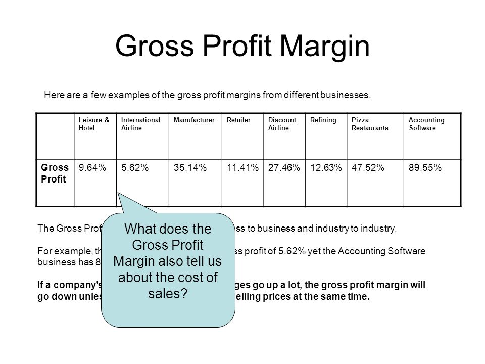 Gross Profit Margin Here are a few examples of the gross profit margins from different businesses. Leisure & Hotel.