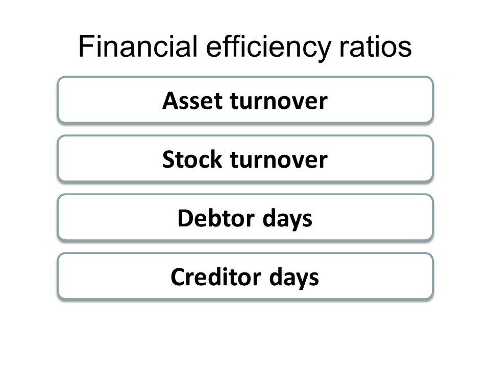 Financial efficiency ratios