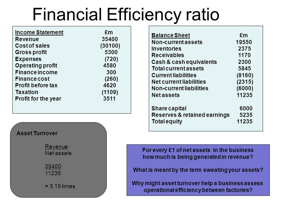 Financial Efficiency ratio