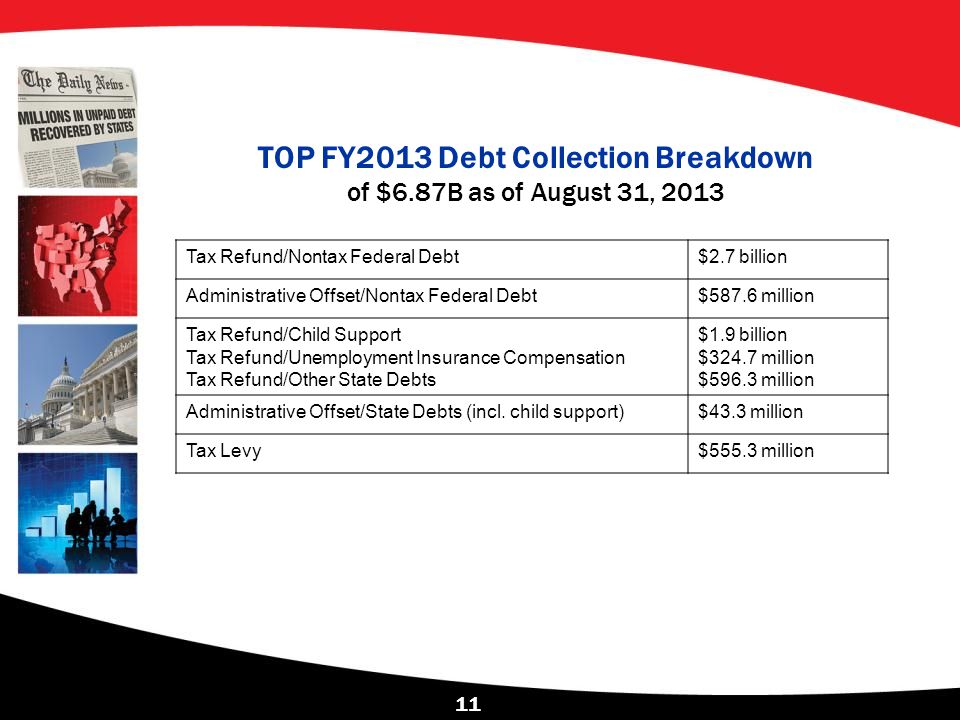 TOP FY2013 Debt Collection Breakdown of $6.87B as of August 31, 2013