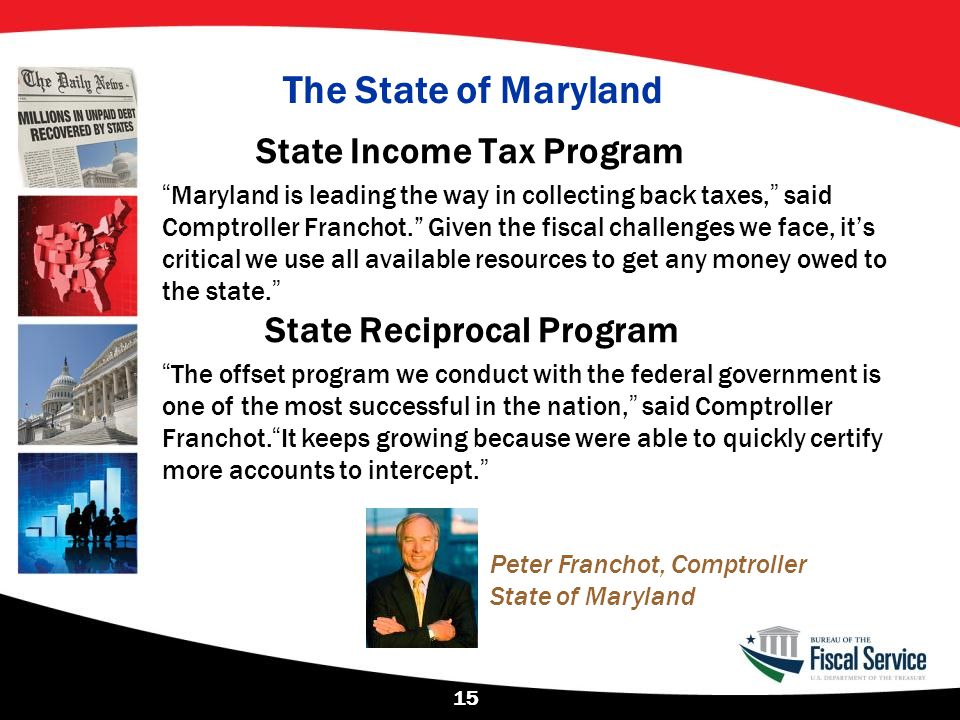 The State of Maryland State Income Tax Program