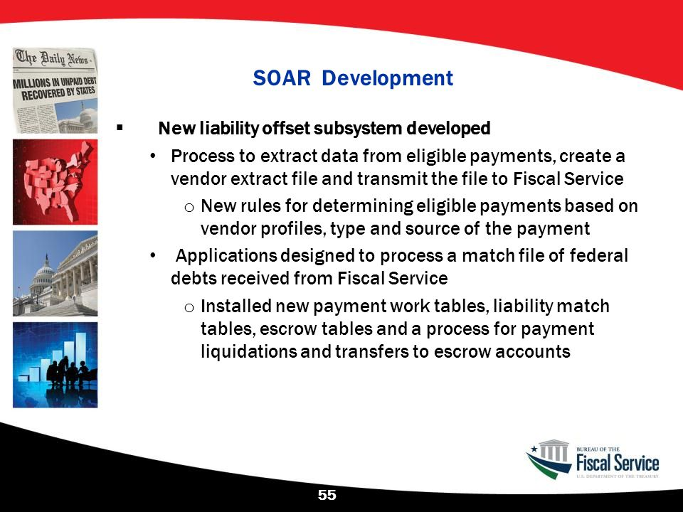 SOAR Development New liability offset subsystem developed