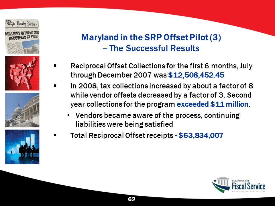 Maryland in the SRP Offset Pilot (3) -- The Successful Results