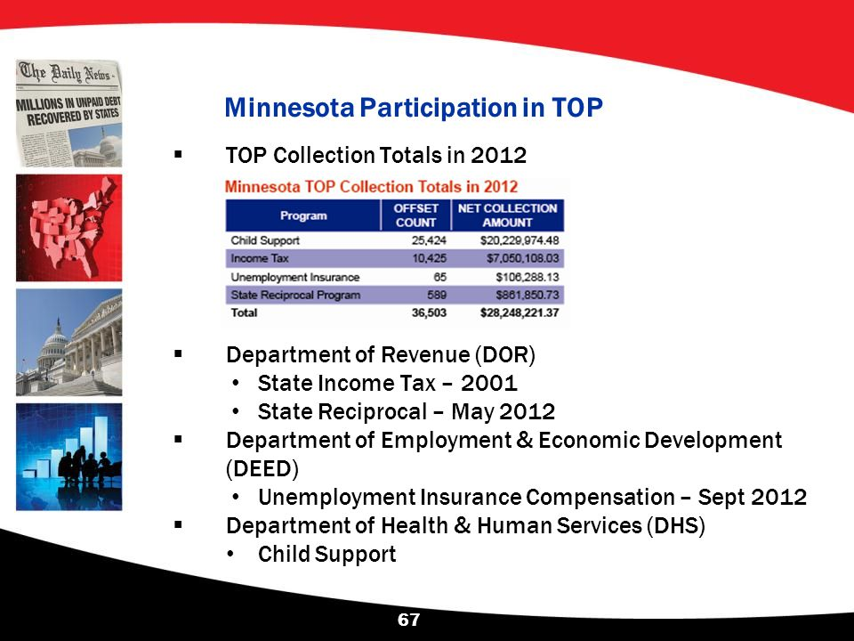 Minnesota Participation in TOP
