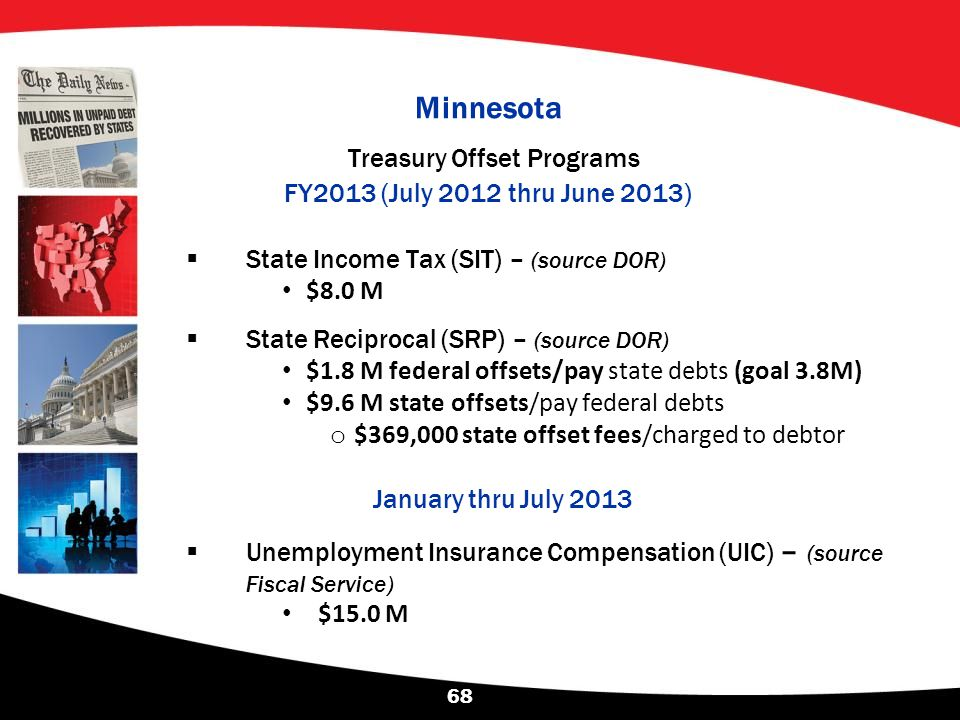 Minnesota Treasury Offset Programs FY2013 (July 2012 thru June 2013)
