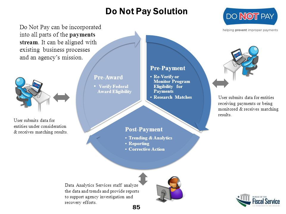 Do Not Pay Solution Do Not Pay can be incorporated into all parts of the payments stream. It can be aligned with existing business processes.