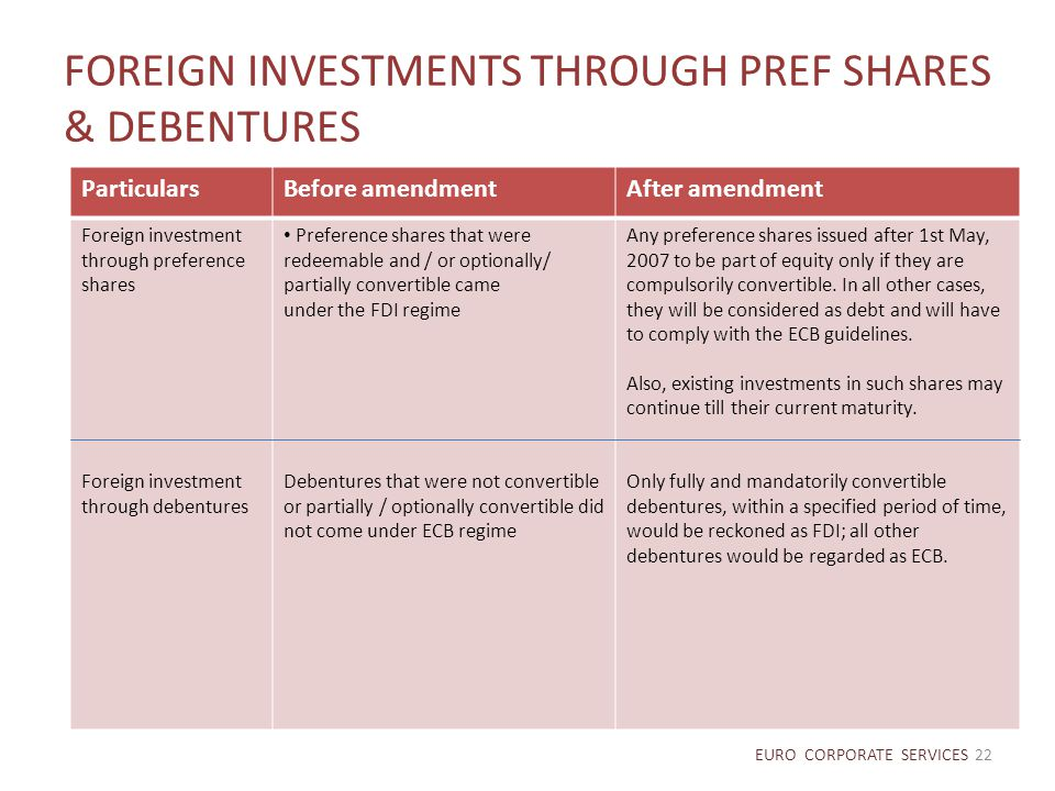 FOREIGN INVESTMENTS THROUGH PREF SHARES & DEBENTURES