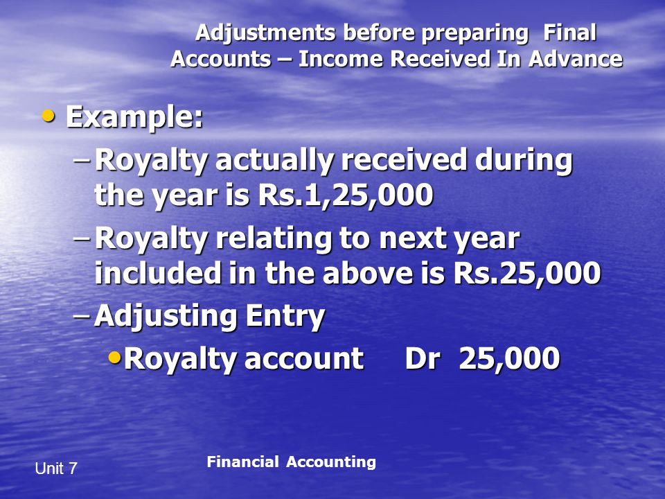 Royalty actually received during the year is Rs.1,25,000