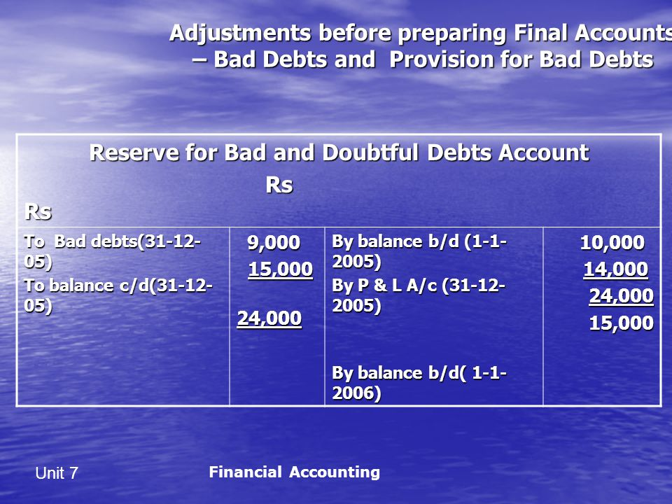 Reserve for Bad and Doubtful Debts Account