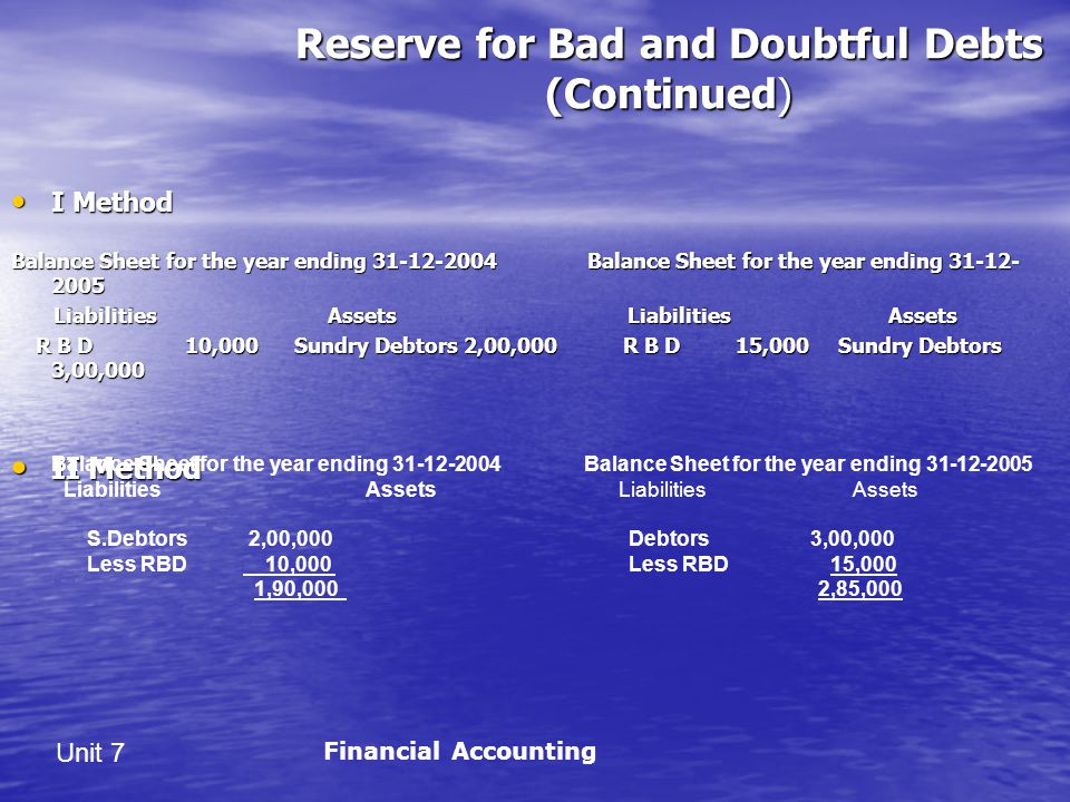 Reserve for Bad and Doubtful Debts (Continued)