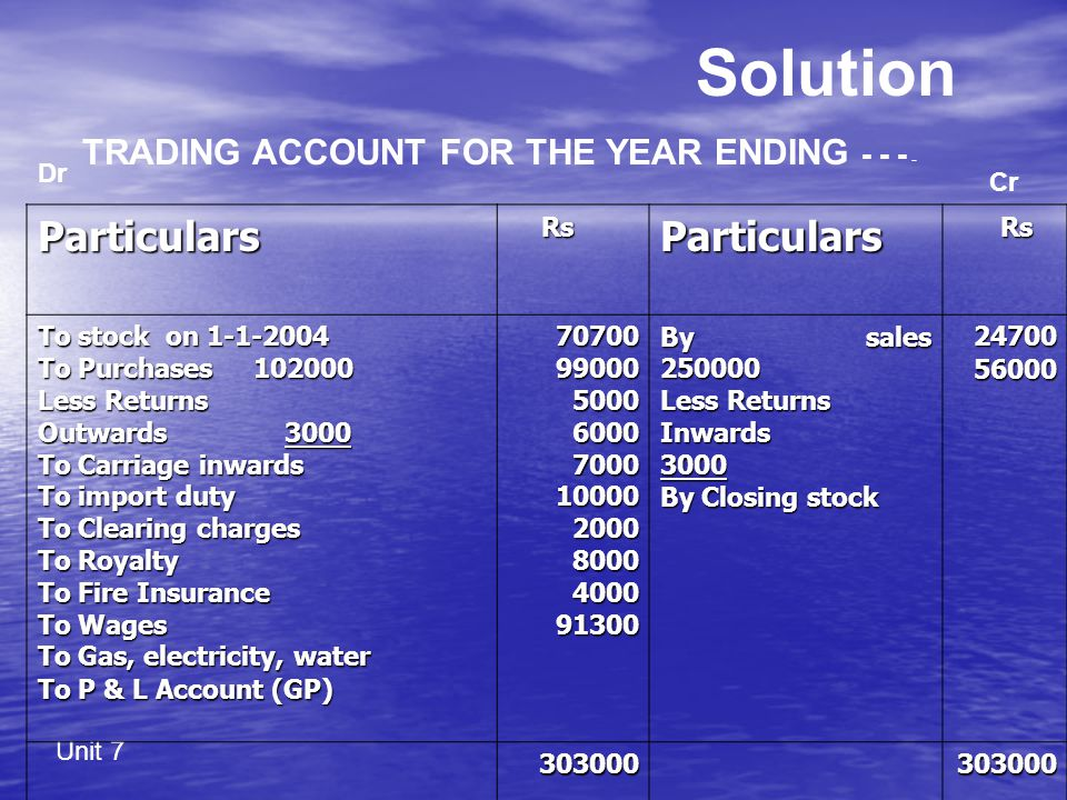 Solution Particulars TRADING ACCOUNT FOR THE YEAR ENDING - - - - Dr Cr