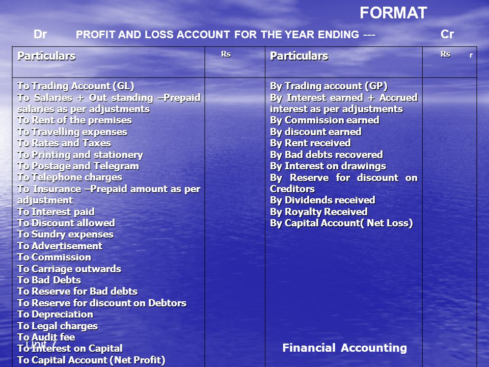 FORMAT Dr PROFIT AND LOSS ACCOUNT FOR THE YEAR ENDING --- Cr