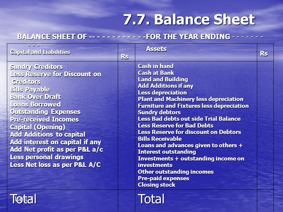 7.7. Balance Sheet BALANCE SHEET OF FOR THE YEAR ENDING Capital and Liabilities.