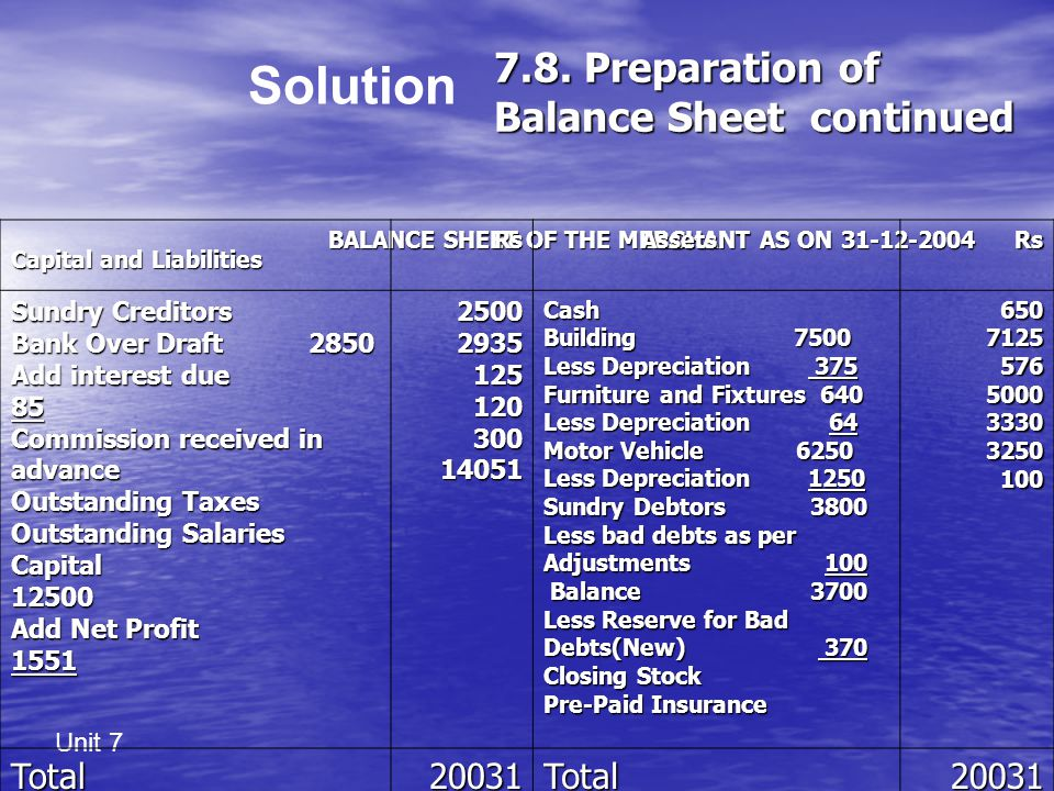 7.8. Preparation of Balance Sheet continued