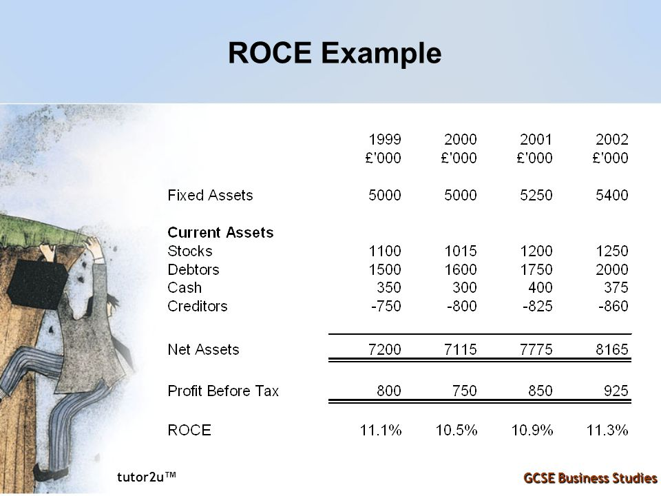 ROCE Example