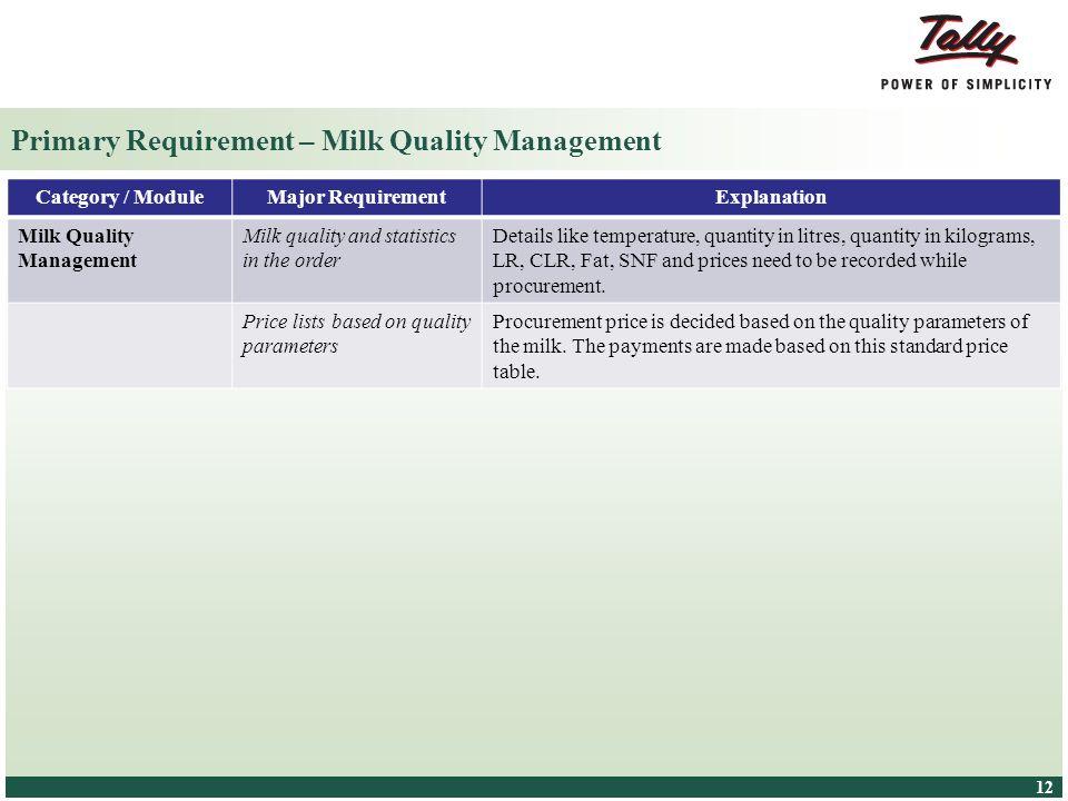 Primary Requirement – Milk Quality Management