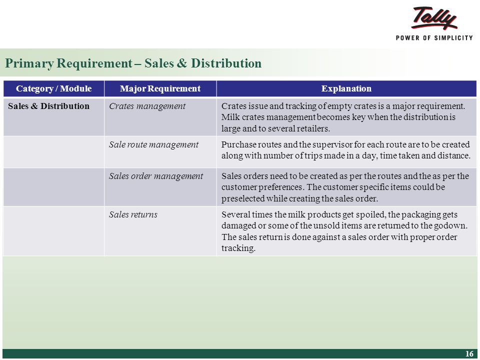 Primary Requirement – Sales & Distribution