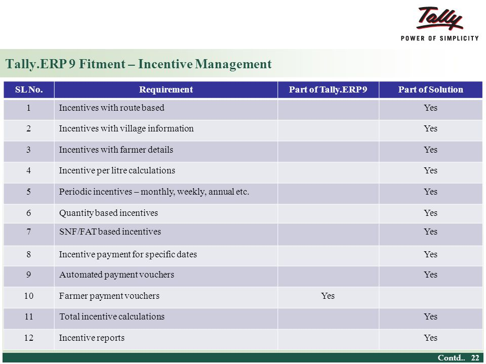 Tally.ERP 9 Fitment – Incentive Management